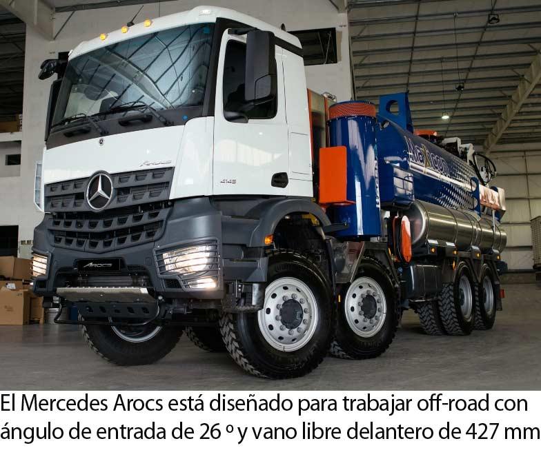 Mercedes Benz Arocs 4145