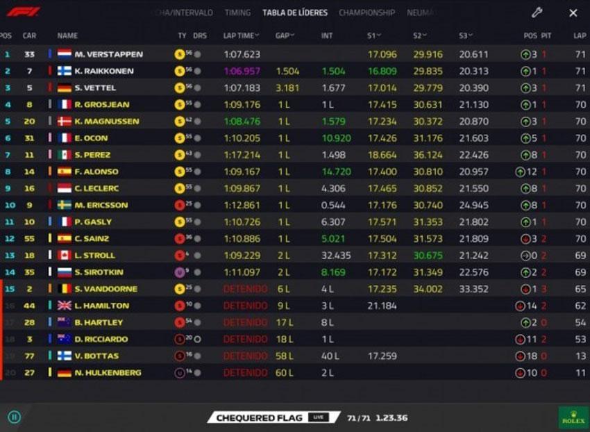 Red Bull y Verstappen