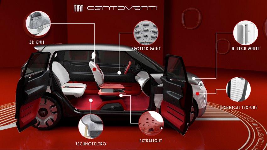Prototipo del FIAT Centoventi