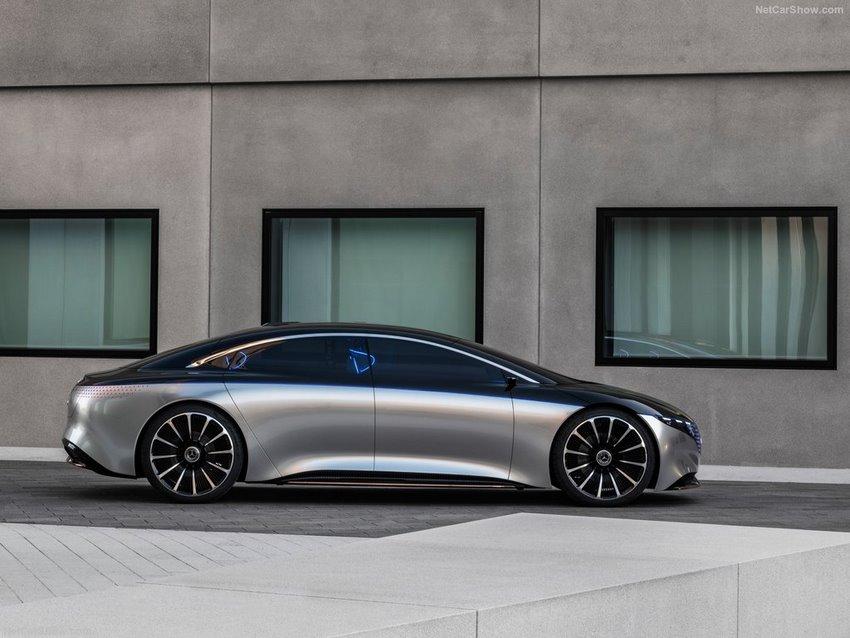 Mercedes-Benz Vision EQS imagen lateral