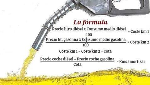 El rodaje del motor en el gas o la gasolina